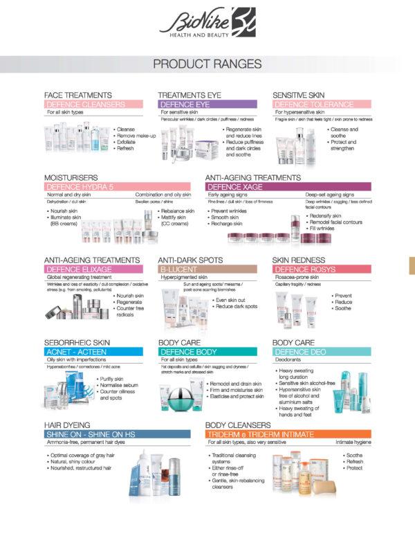 BioNike products full